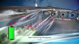 E Thrust Electric Aircraft propulsion system concept