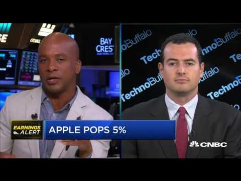 Jon on CNBC: Apple has Stopped Innovating