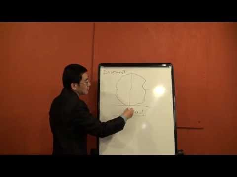 Vidoe 1 of 4 Business Law by Prof Tong - Real Property on 05 11 2013
