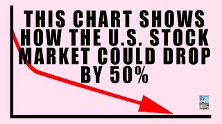 Stock Charts Show How the Stock Market Could CRASH by AT LEAST 50%!