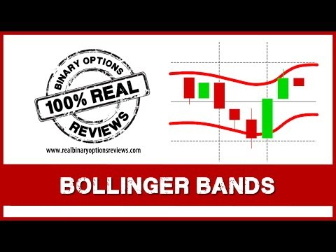 Bollinger bands strategy hindi
