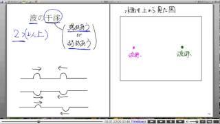 高校物理解説講義:「波の干渉」講義1