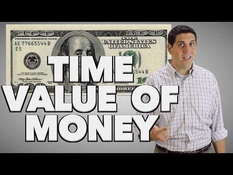 Time Value of Money- Macroeconomics 4.3