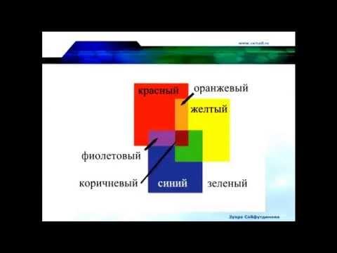 Цветовой круг 24 цвета как нарисовать гуашью