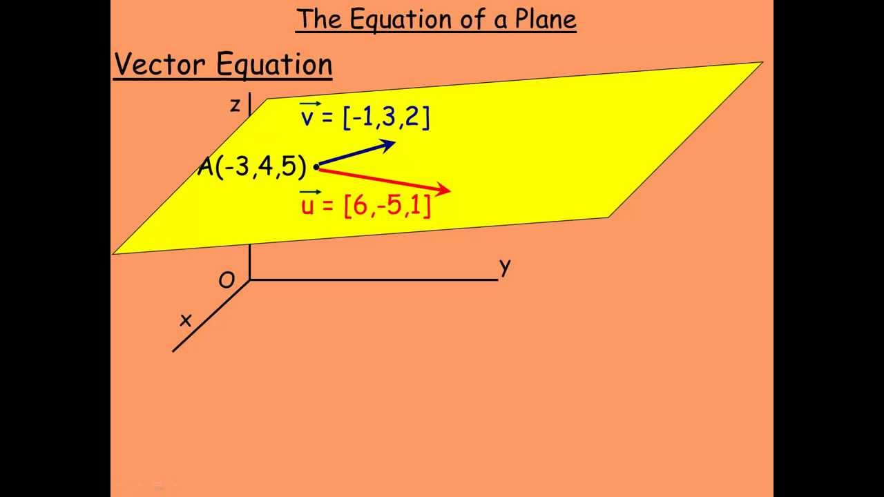 how to find equation of plane with 3 points