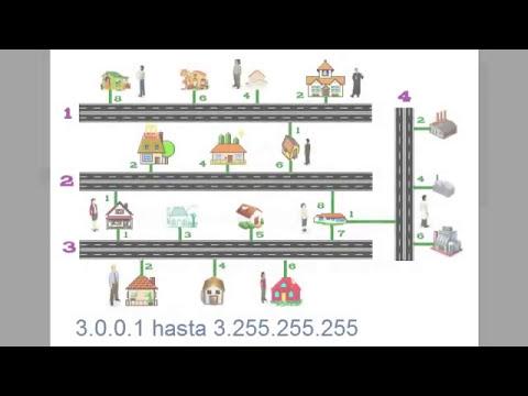 Redes Locales - 20 - Clases de direcciones IP