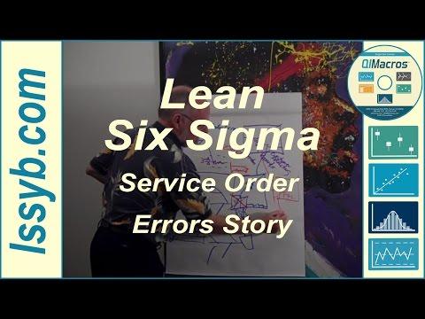 six sigma yellow belt study material pdf