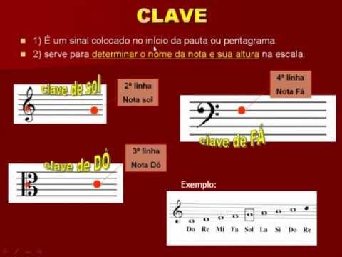 www.ccbteoriamusical.weebly.com - (Notação Musical)