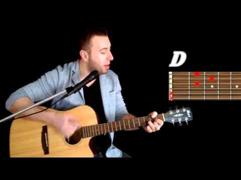 Elektryczne Gitary