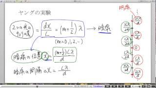 高校物理解説講義:「光の干渉」講義8