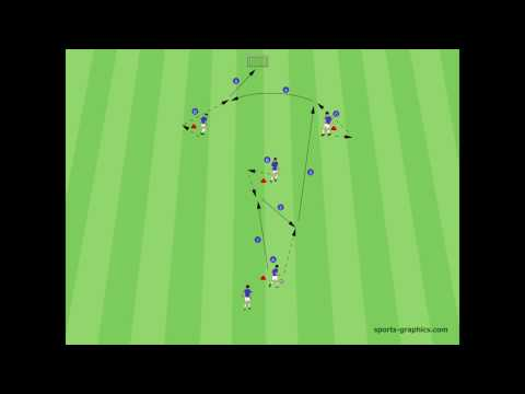 Y- Form - First Touch - Passspiel -Timing - Technik