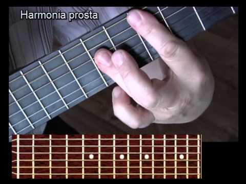 Akordy Gitarowe. Jazz. Jak Zagrać Na Gitarze