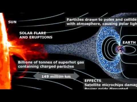 NASA: UNITED NATIONS BRACES FOR INCOMING GRID THREATNING SPACE WEATHER THIS YEAR (MAR 7, 2013)