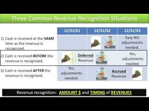 Deferred Revenues:  Cash Is Received BEFORE Revenue Is Recognized - Slides 1-11