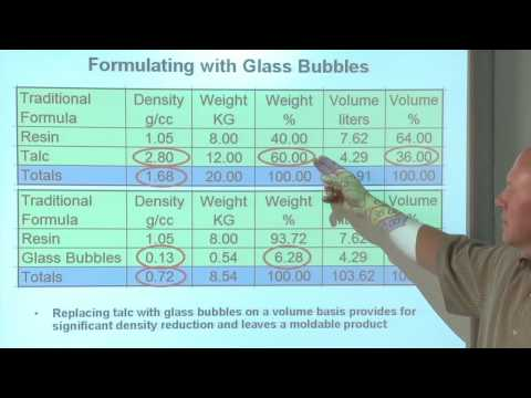 Formulating 3M™ Glass Bubbles by Volume