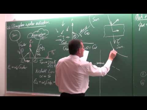 Lecture 44 (2014) Solar radiation 6 of 7