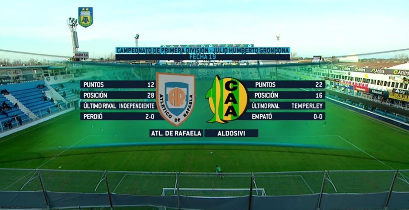 Atl. Rafaela  - Aldosivi. Fecha 19 Torneo de Primera División 2015. FPT.