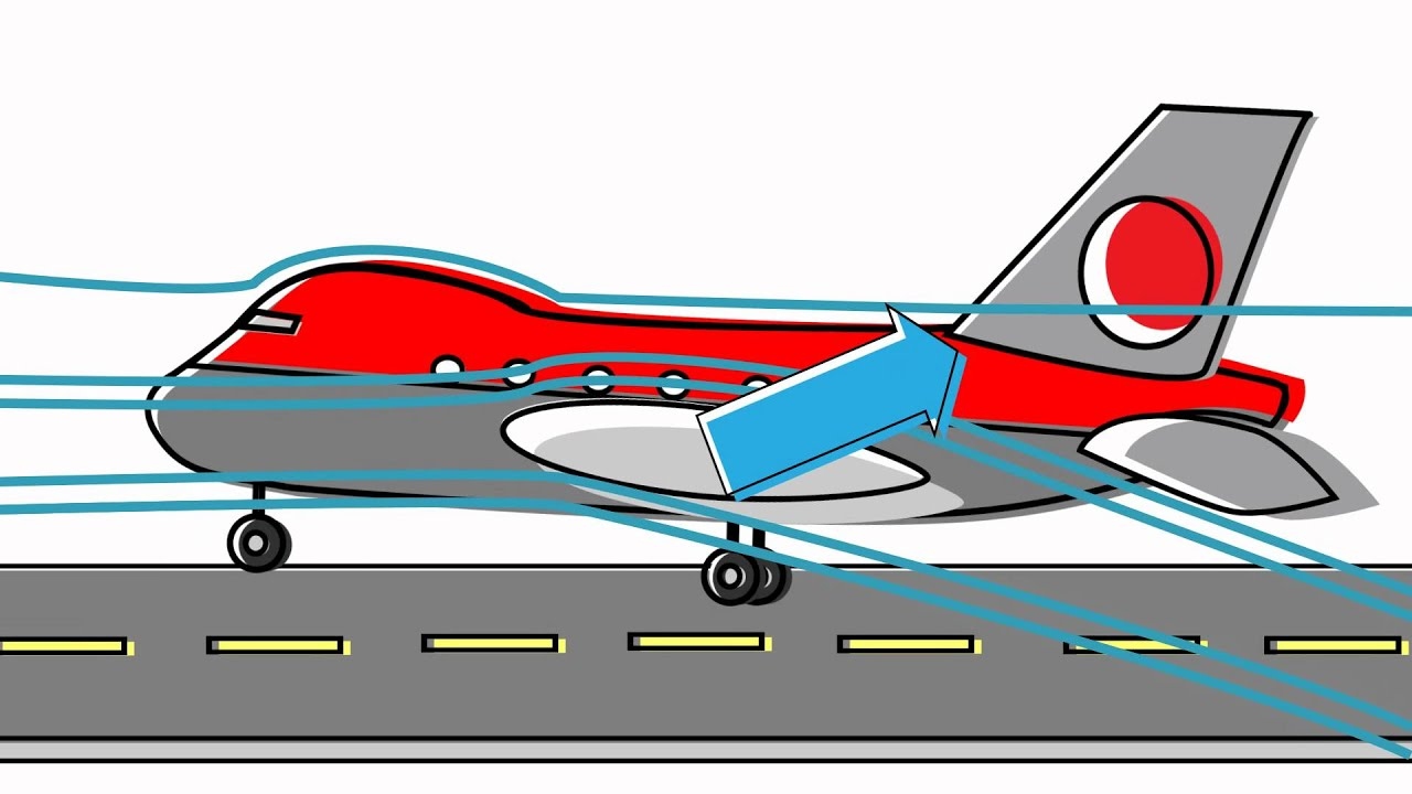 comment marche un avion
