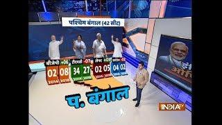 IndiaTV Opinion Poll: BJP may get 8 seats, TMC 27, Left 05, Congress 2 seats in West Bengal