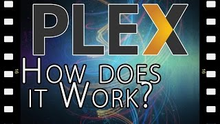 How the Plex Media Server Works - The Basics