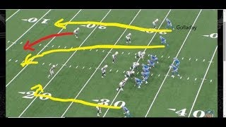 Matthew Stafford Needs To Play Better ll Examining Lions Vs Chargers ll