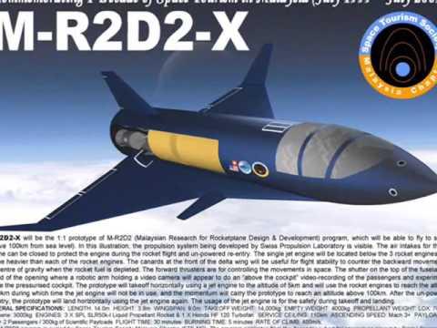 PROJEK MEGA MALAYSA : PESAWAT ANGKASA SUBORBITAL codename M-R2D2-X
