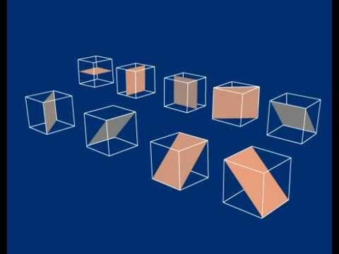 Planes Of Symmetry Of A Cube CBSE Class 5 Mathematics