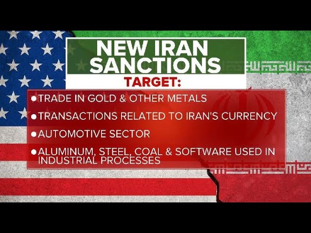 "Trump imposes ""most biting sanctions ever"" on Iran"