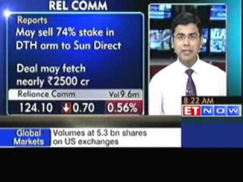 Stocks in News: Rel Comm, Aurobindo, ABB, Sobha Dev