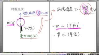 高校物理解説講義:「運動方程式」講義11