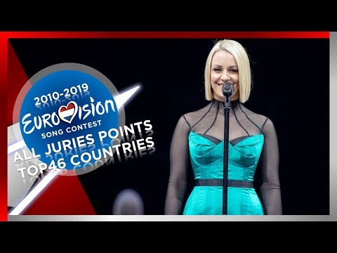 All Juries Points Received by Each Country in the Grand-Finals | Eurovision 2010-2019 Combined