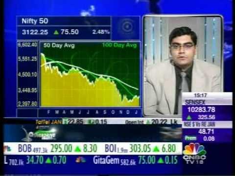 Mr  Aneesh Srivastava, CIO, IDBI Federal on CNBC TV18   20.05.2009