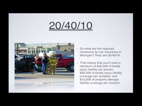 Find Affordable Auto Insurance In Michigan