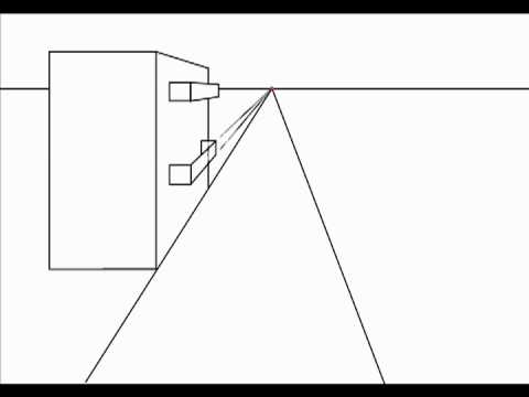 Drawing Balconies In One Point Perspective Youtube