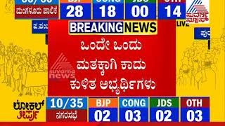 Local Body Elections Results Live; Congress, JDS Candidates Get Equal Votes In Gauribidanur