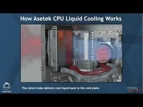How Asetek CPU Liquid Cooling Works