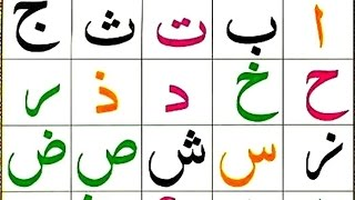 Lesson 1 Arabic Alphabets For Absolute Beginners Learn Quran Reading With Tajweed