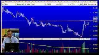 Stock Trading Tricks Gold Silver Marijuana Stocks