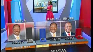 Battle for votes in major counties between President Uhuru Kenyatta & NASA flag bearer Raila Odinga