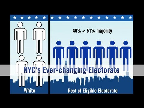 NYC's Ever-changing Electorate