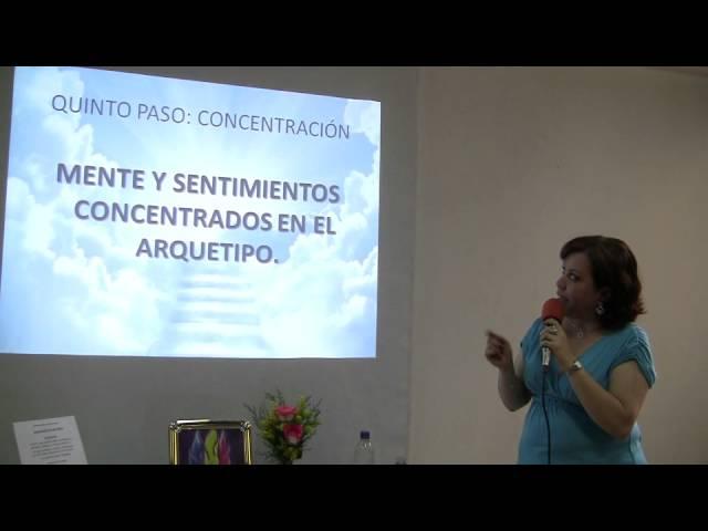 Siete Pasos de la Precipitacion - Lidia De Sousa