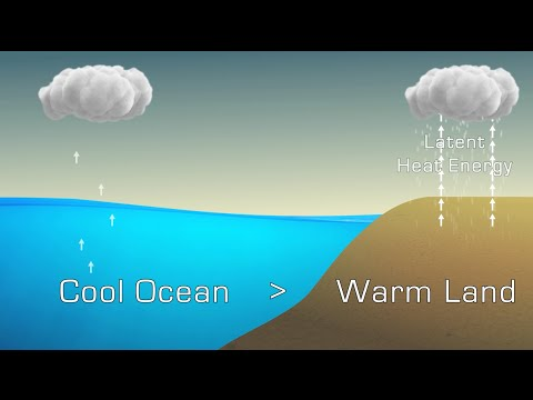 Impact of climate change, Indian ocean warming on Monsoons