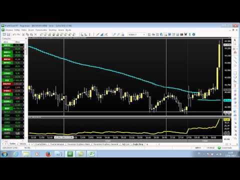 Estratégia de mini índice day trade   Grande mentira   Day traders fazem várias operações ao dia
