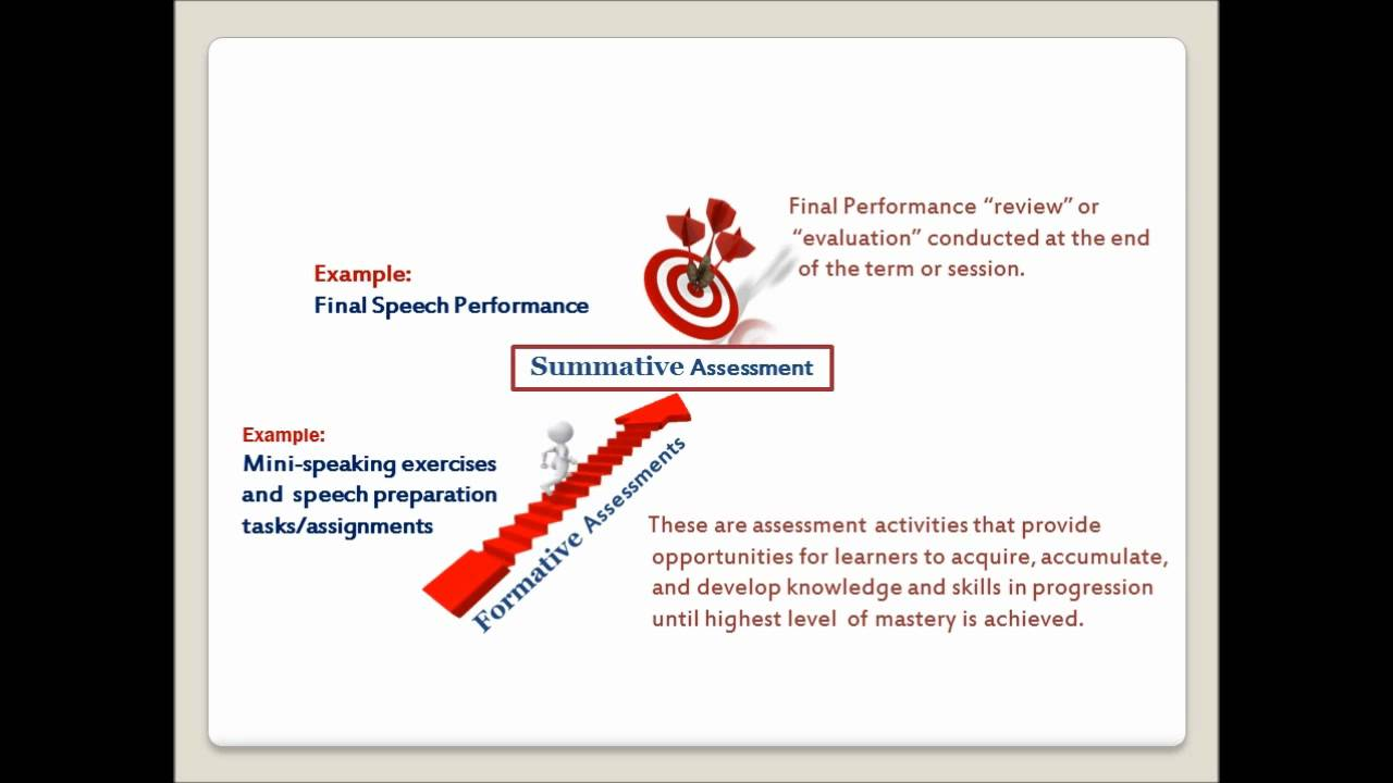 Performance Task Analysis – Summative Assessment Preparation Essay Sample