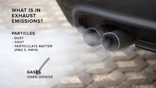 airbubbl - what's in exhaust emissions?
