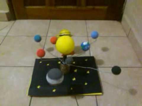Maqueta Del Sistema Solar En Movimiento Imagui