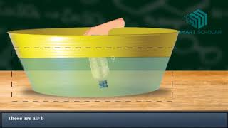 Air Occupies Space- Science Animations Class 6th