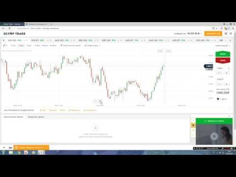 Бинарные опционы стратегии 15 минут видео - VK