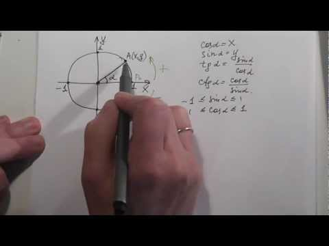 Введение в тригонометрию: тригонометрический круг