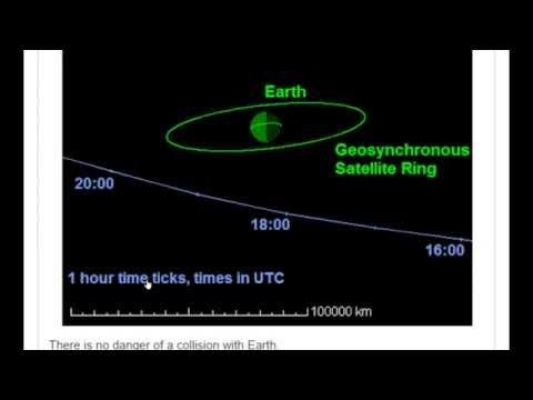 Newly Discovered Asteroid '2014 RC' to Pass Between Earth, Moon On September 7th!